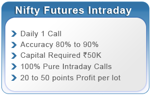 Nifty, Futures, Nifty Futures, Intraday tips, Derivatives,F&O