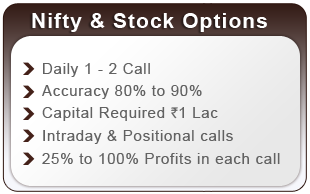 Nifty, Options, Stock option, Call Option, Put Option, Option tips, Intraday tips, Delivery tips